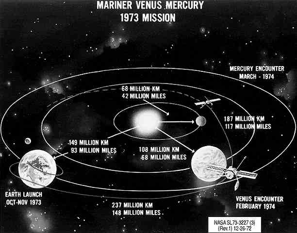 diagram of mercury planet drawing - photo #2